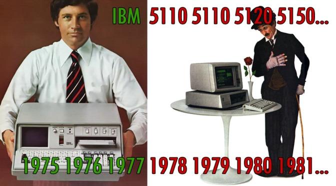 Το γενεαλογικο δεντρο του IBM-PC